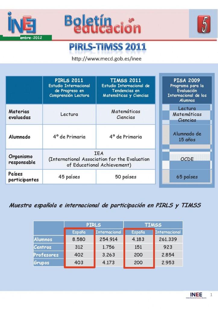 Resumen-PIRLS_TIMSS_2011